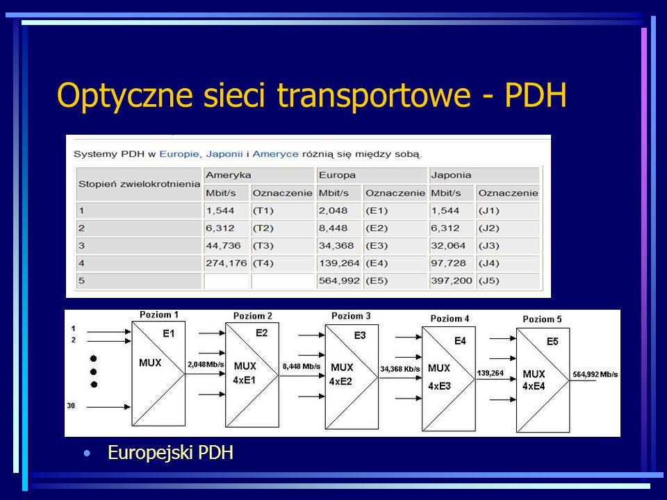 Optyczne sieci transportowe - PDH Europejski PDH