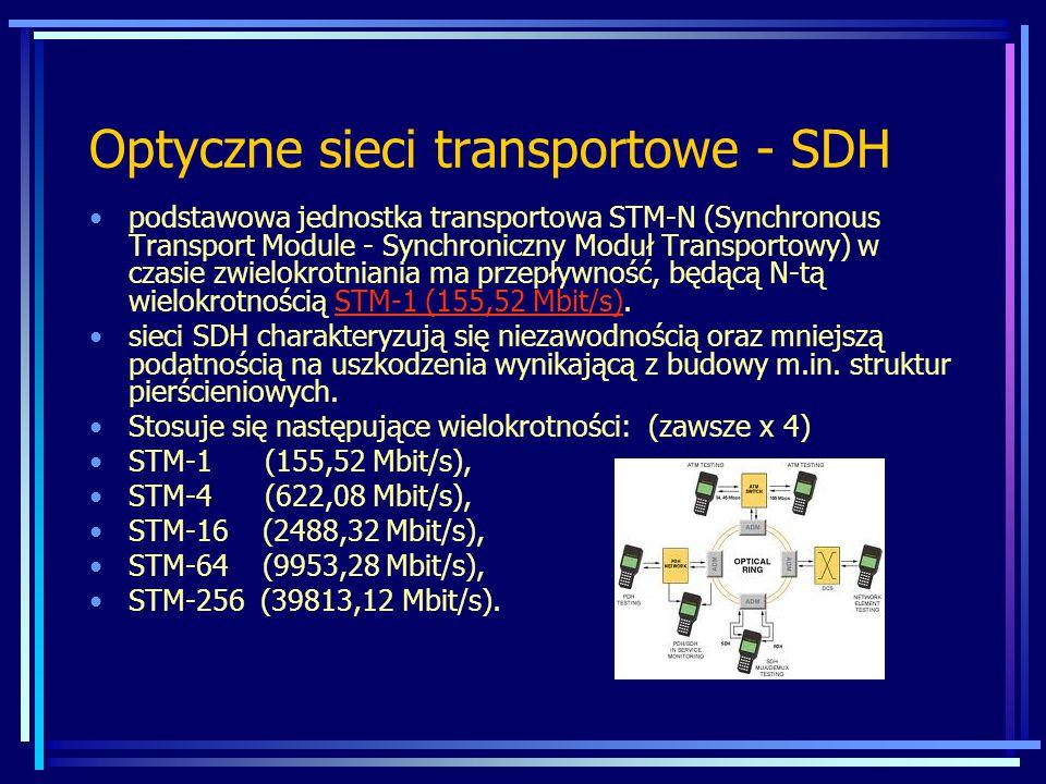 podstawowa jednostka transportowa STM-N (Synchronous Transport Module - Synchroniczny Moduł Transportowy) w czasie zwielokrotniania ma przepływność, będącą N-tą wielokrotnością STM-1 (155,52 Mbit/s).