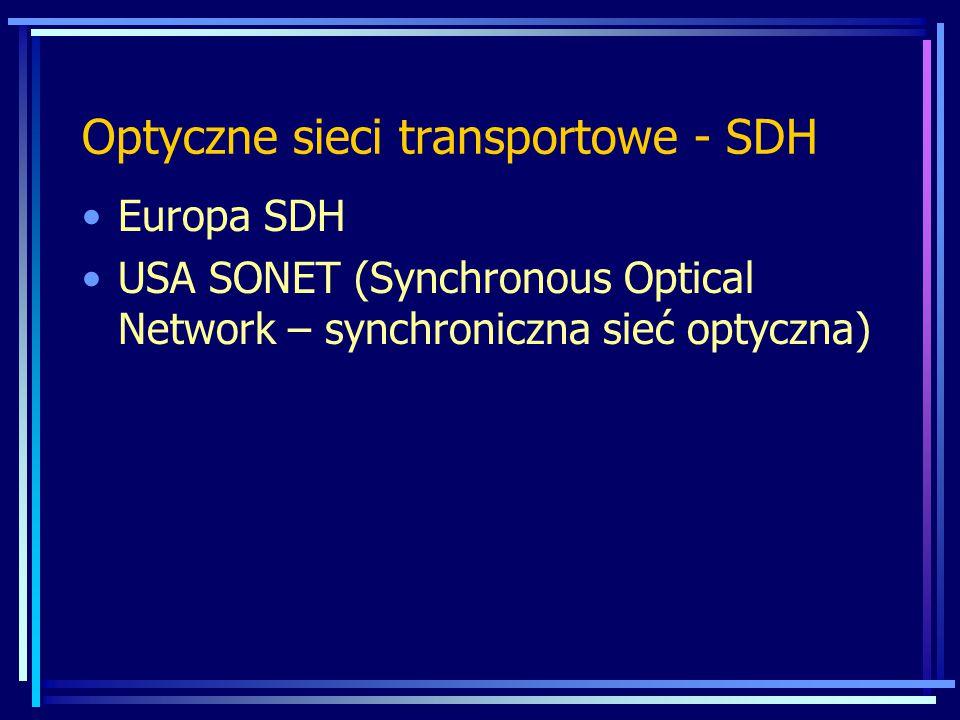 Europa SDH USA SONET (Synchronous Optical Network – synchroniczna sieć optyczna) Optyczne sieci transportowe - SDH