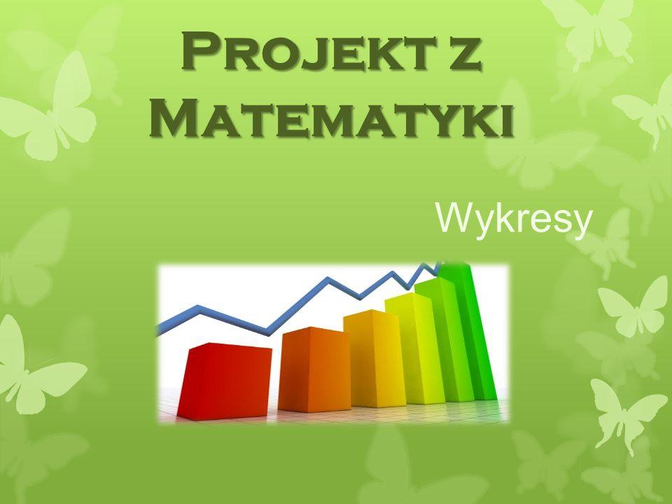 Projekt z Matematyki Wykresy