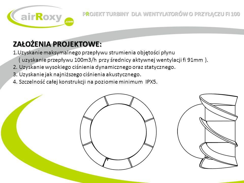 Projekt V1 Opis rozwiązania: 1.Długa tuleja turbiny okalająca silnik na całej długości, zapewnia to za zabezpieczenie zespołu turbiny i silnika przed wodą 2.