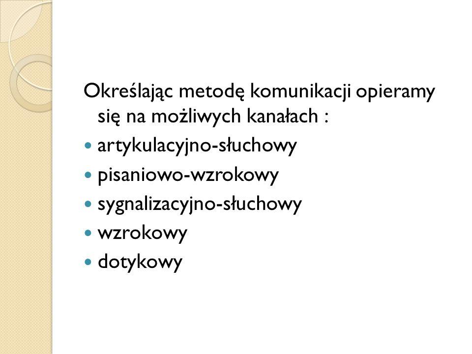 Wybrane metody komunikacji
