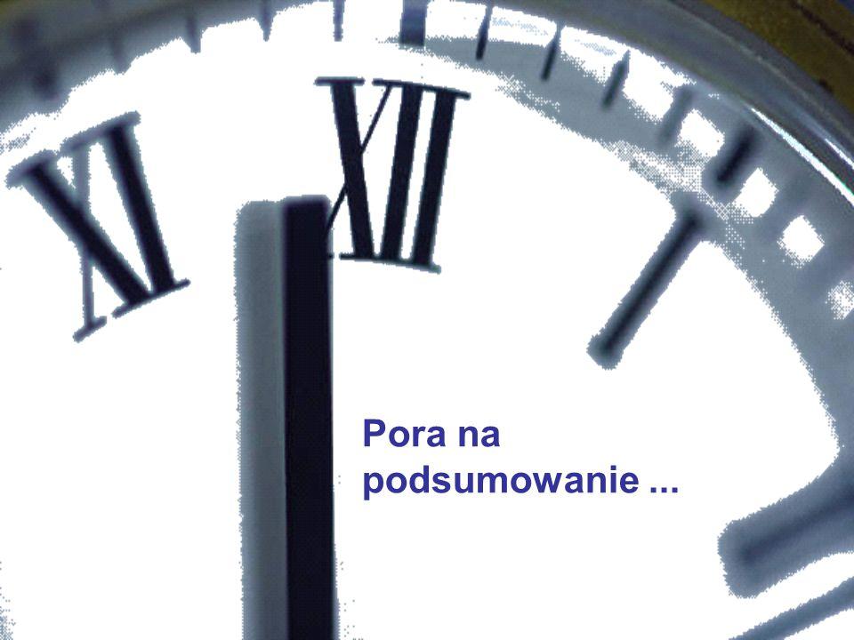 dr inż.Wojciech Winogrodzki tel. bezp. 085 7489 114 tel.