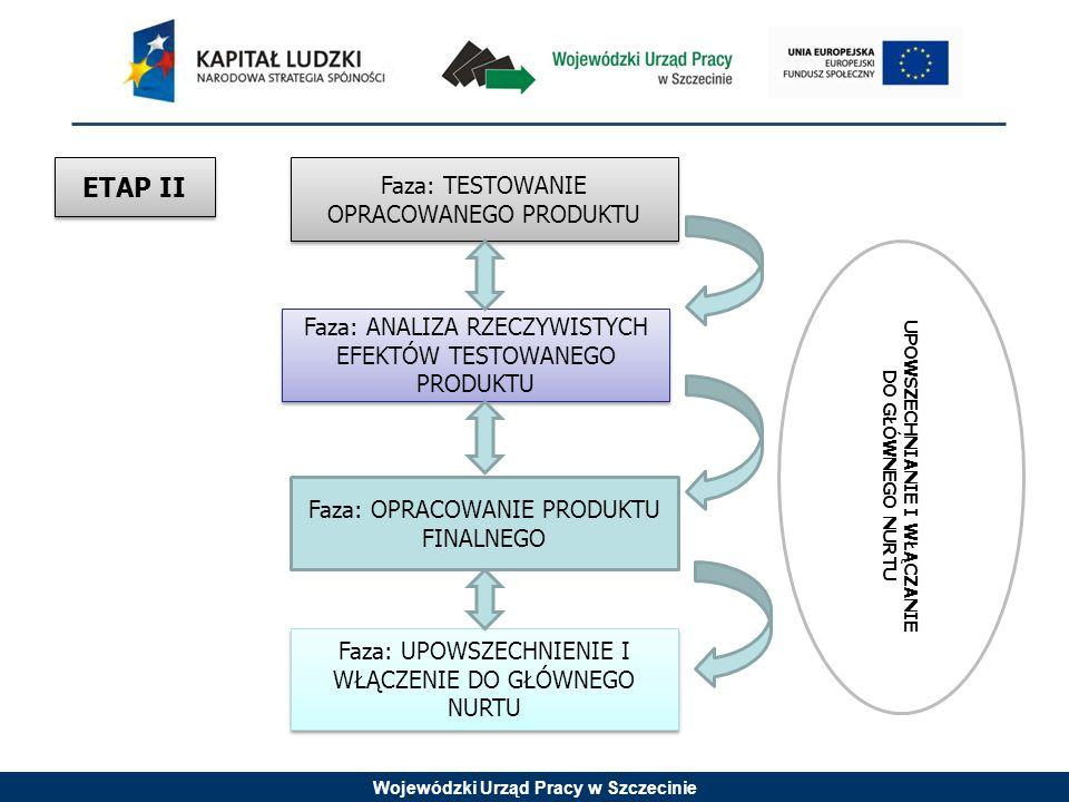 Wojewódzki Urząd Pracy w Szczecinie Faza: TESTOWANIE OPRACOWANEGO PRODUKTU Faza: ANALIZA RZECZYWISTYCH EFEKTÓW TESTOWANEGO PRODUKTU ETAP II Faza: UPOWSZECHNIENIE I WŁĄCZENIE DO GŁÓWNEGO NURTU UPOWSZECHNIANIE I WŁĄCZANIE DO GŁÓWNEGO NURTU Faza: OPRACOWANIE PRODUKTU FINALNEGO