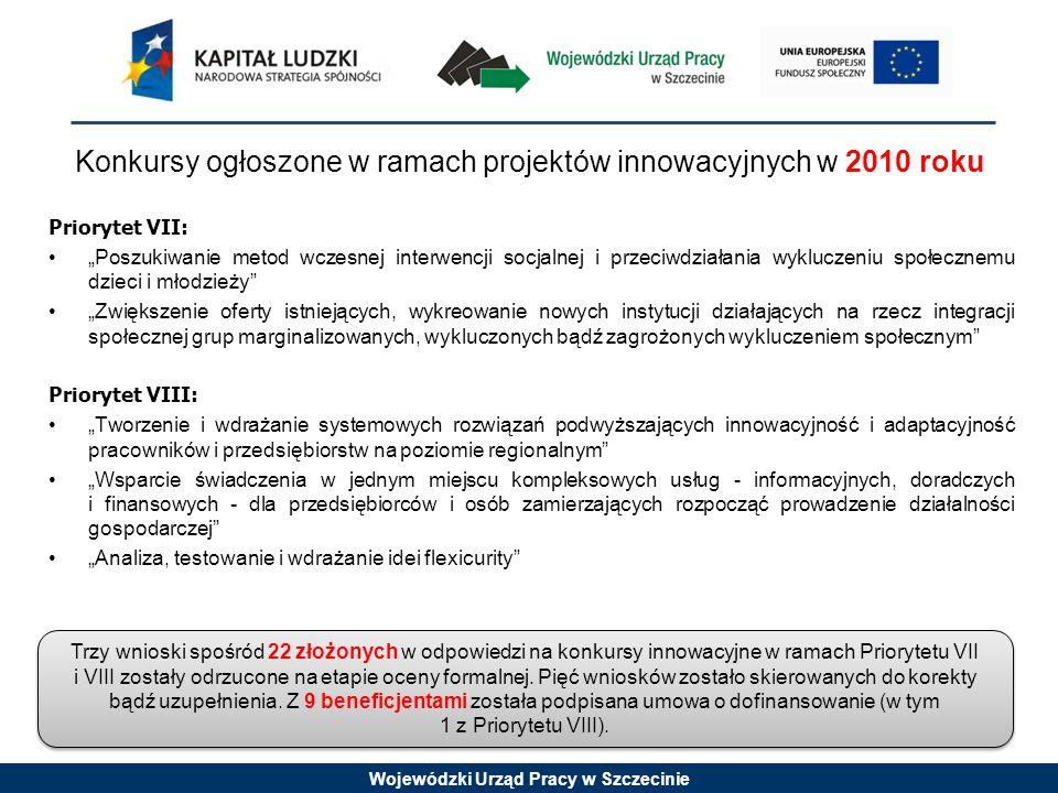 """Wojewódzki Urząd Pracy w Szczecinie Konkursy ogłoszone w ramach projektów innowacyjnych w 2010 roku Priorytet VII: """"Poszukiwanie metod wczesnej interwencji socjalnej i przeciwdziałania wykluczeniu społecznemu dzieci i młodzieży """"Zwiększenie oferty istniejących, wykreowanie nowych instytucji działających na rzecz integracji społecznej grup marginalizowanych, wykluczonych bądź zagrożonych wykluczeniem społecznym Priorytet VIII: """"Tworzenie i wdrażanie systemowych rozwiązań podwyższających innowacyjność i adaptacyjność pracowników i przedsiębiorstw na poziomie regionalnym """"Wsparcie świadczenia w jednym miejscu kompleksowych usług - informacyjnych, doradczych i finansowych - dla przedsiębiorców i osób zamierzających rozpocząć prowadzenie działalności gospodarczej """"Analiza, testowanie i wdrażanie idei flexicurity Trzy wnioski spośród 22 złożonych w odpowiedzi na konkursy innowacyjne w ramach Priorytetu VII i VIII zostały odrzucone na etapie oceny formalnej."""