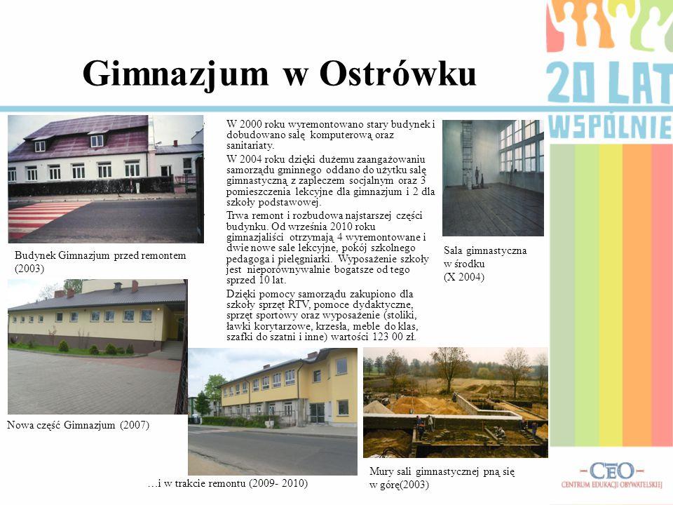 Gimnazjum w Ostrówku W 2000 roku wyremontowano stary budynek i dobudowano salę komputerową oraz sanitariaty. W 2004 roku dzięki dużemu zaangażowaniu s