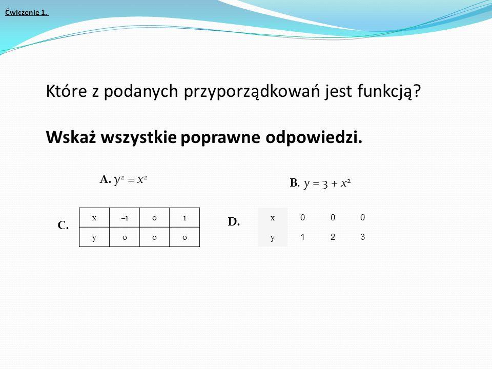 A.y 2 = x 2 B. y = 3 + x 2 x−101 y000 x 000 y 123 C.