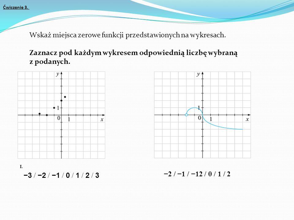 Wskaż miejsca zerowe funkcji przedstawionych na wykresach.