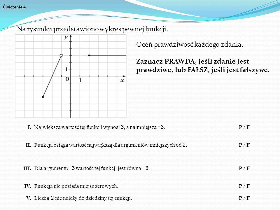 Na rysunku przedstawiono wykres pewnej funkcji.Oceń prawdziwość każdego zdania.