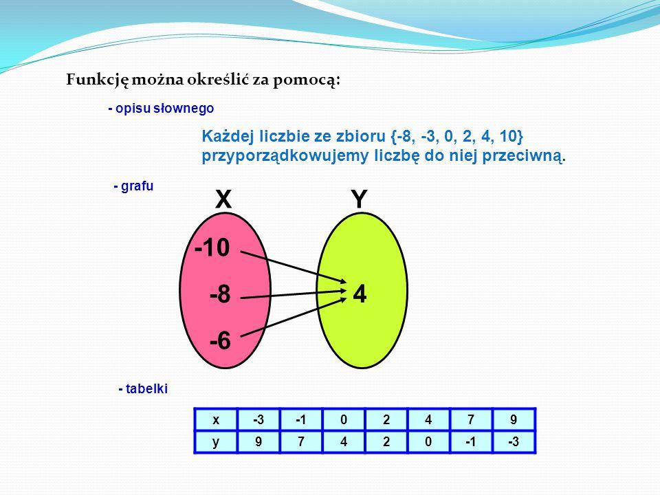 Funkcję można określić za pomocą: - opisu słownego Każdej liczbie ze zbioru {-8, -3, 0, 2, 4, 10} przyporządkowujemy liczbę do niej przeciwną.