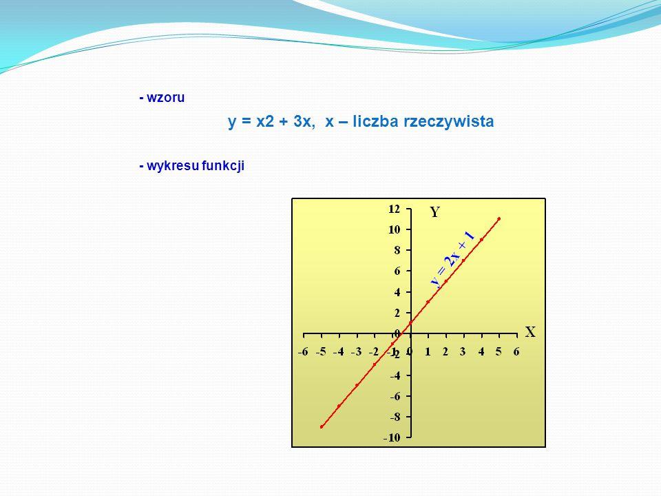 - wzoru - wykresu funkcji y = x2 + 3x, x – liczba rzeczywista