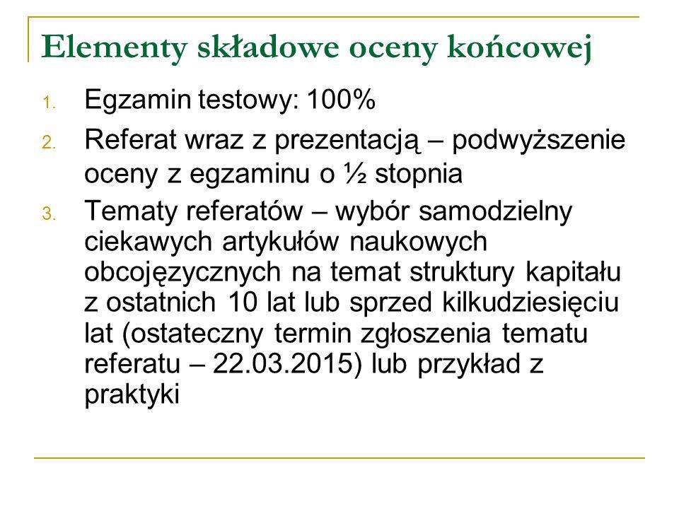 L.p.DataZagadnienia 1.22.02.2015Sprawy organizacyjne.