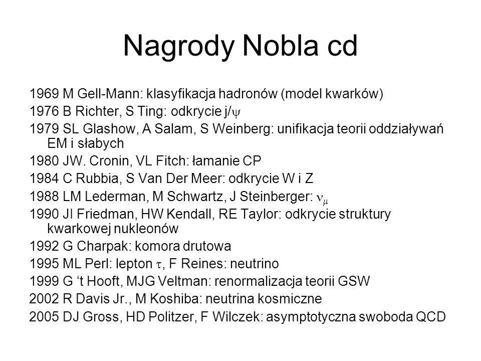 Nagrody Nobla cd 1969 M Gell-Mann: klasyfikacja hadronów (model kwarków) 1976 B Richter, S Ting: odkrycie j/  1979 SL Glashow, A Salam, S Weinberg: unifikacja teorii oddziaływań EM i słabych 1980 JW.