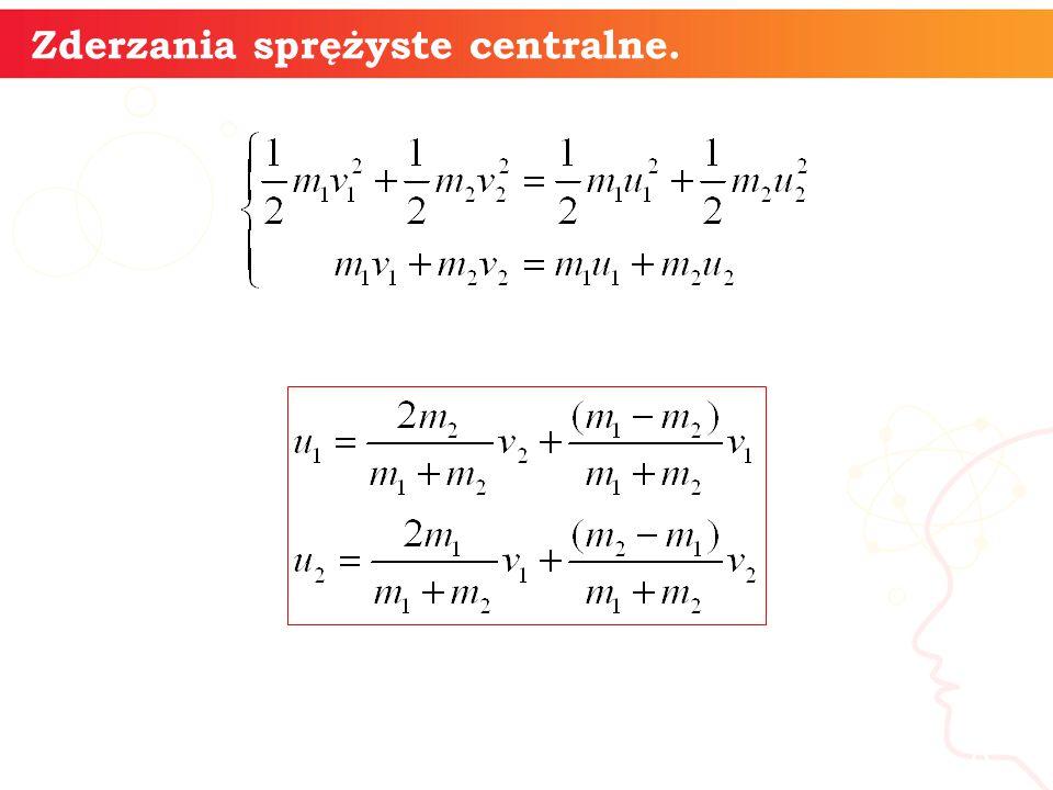 informatyka + 9 Zderzania sprężyste niecentralne (skośne).