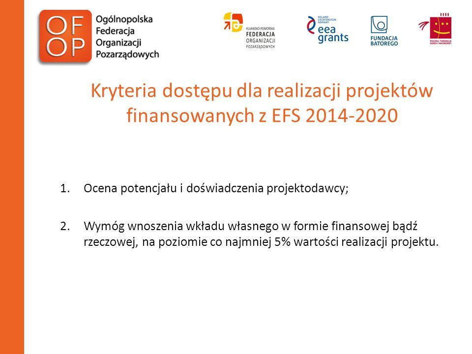 Kryteria dostępu dla realizacji projektów finansowanych z EFS 2014-2020 1.Ocena potencjału i doświadczenia projektodawcy; 2.Wymóg wnoszenia wkładu wła