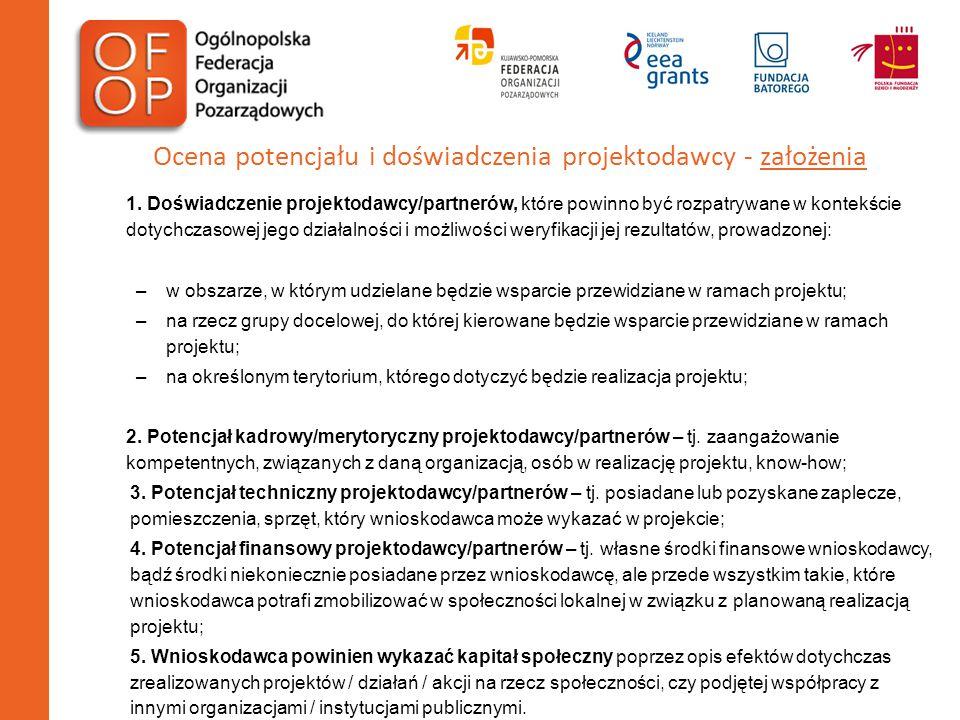 Dziękuję za uwagę Michał Dymkowski Projekt Monitoring funduszy europejskich realizowany w ramach programu Obywatele dla Demokracji, finansowanego z Funduszu EOG reprezentacja@ofop.eu www.ofop.eu, facebook.com/ofop.eu ul.