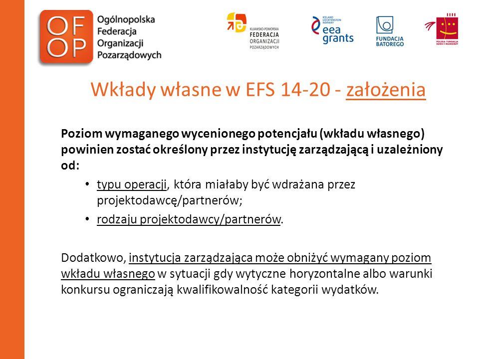 Wkłady własne w EFS 14-20 - założenia Poziom wymaganego wycenionego potencjału (wkładu własnego) powinien zostać określony przez instytucję zarządzają