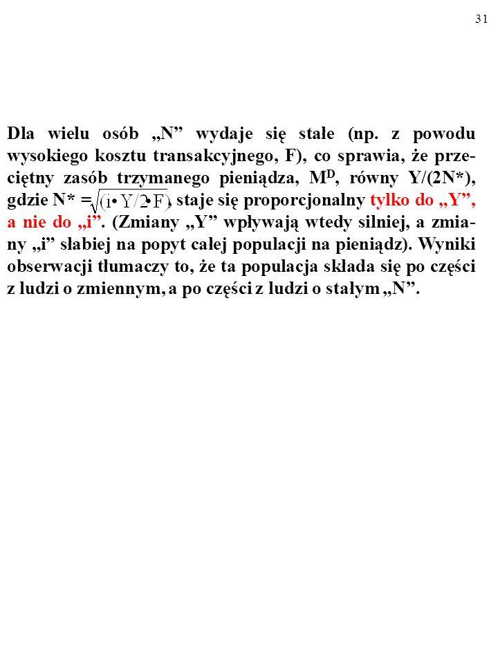 30 M D = Y/(2N) =.