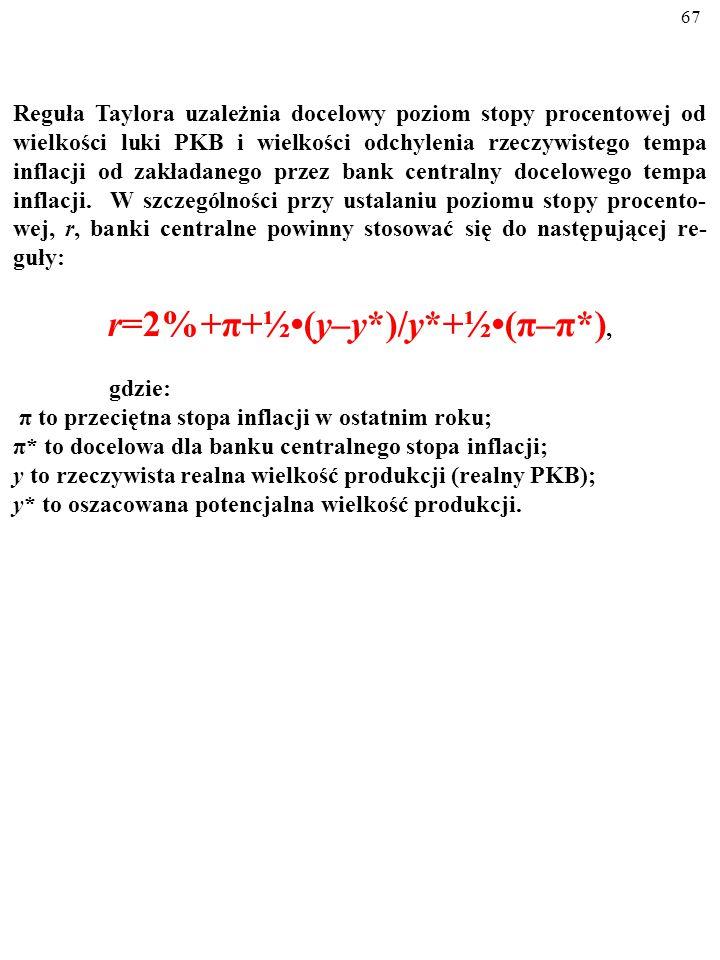 """66 4.3. REGUŁA TAYLORA (o """"automatyzacji polityki pie- niężnej)"""