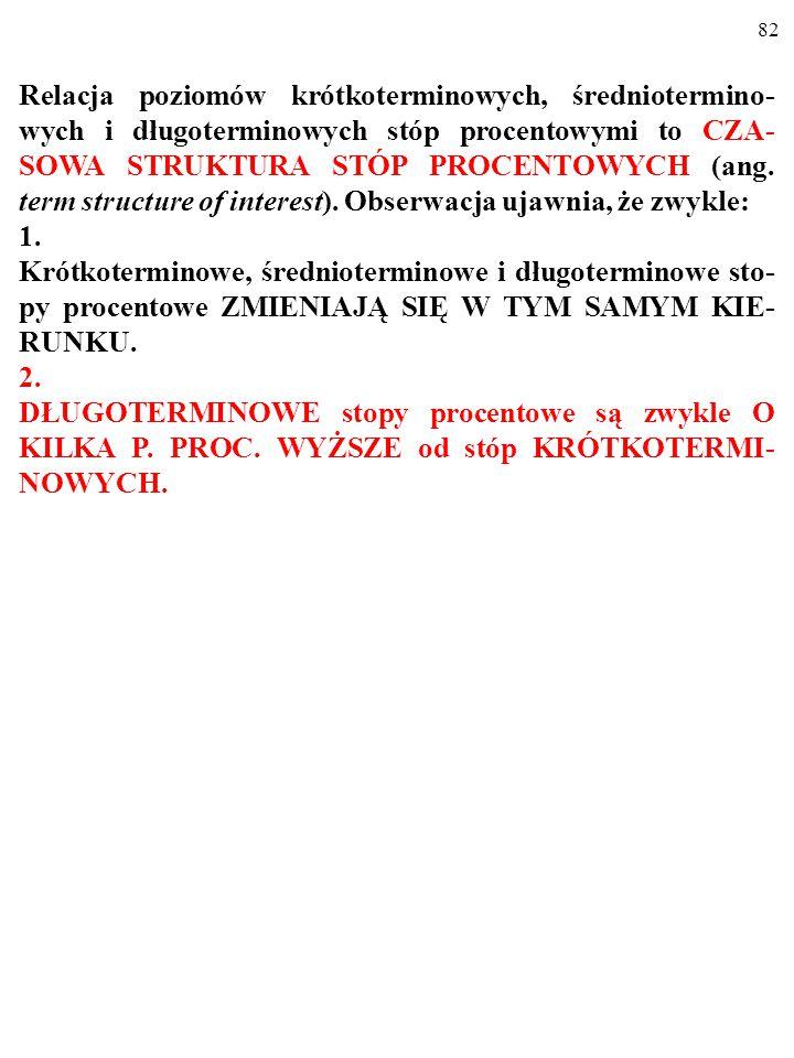 81 Relacja poziomów krótkoterminowych, średniotermino- wych i długoterminowych (zannualizowanych) stóp procen- towych to CZASOWA STRUKTURA STÓP PROCENTO- WYCH (ang.
