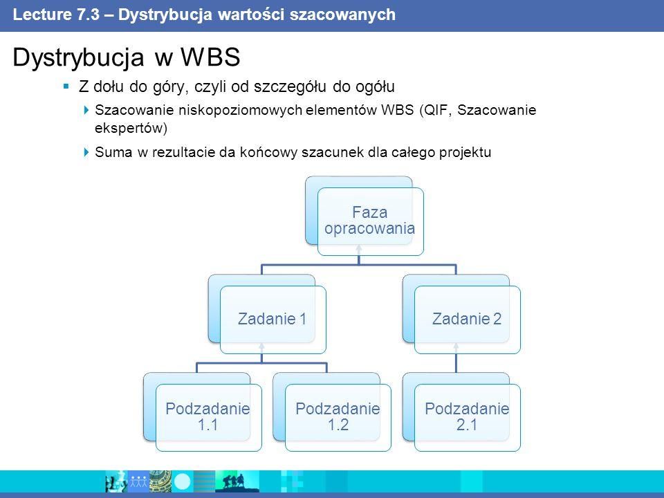 Lecture 7.3 – Dystrybucja wartości szacowanych  Z dołu do góry, czyli od szczegółu do ogółu  Szacowanie niskopoziomowych elementów WBS (QIF, Szacowanie ekspertów)  Suma w rezultacie da końcowy szacunek dla całego projektu Faza opracowania Zadanie 1 Podzadanie 1.1 Podzadanie 1.2 Zadanie 2 Podzadanie 2.1 Dystrybucja w WBS