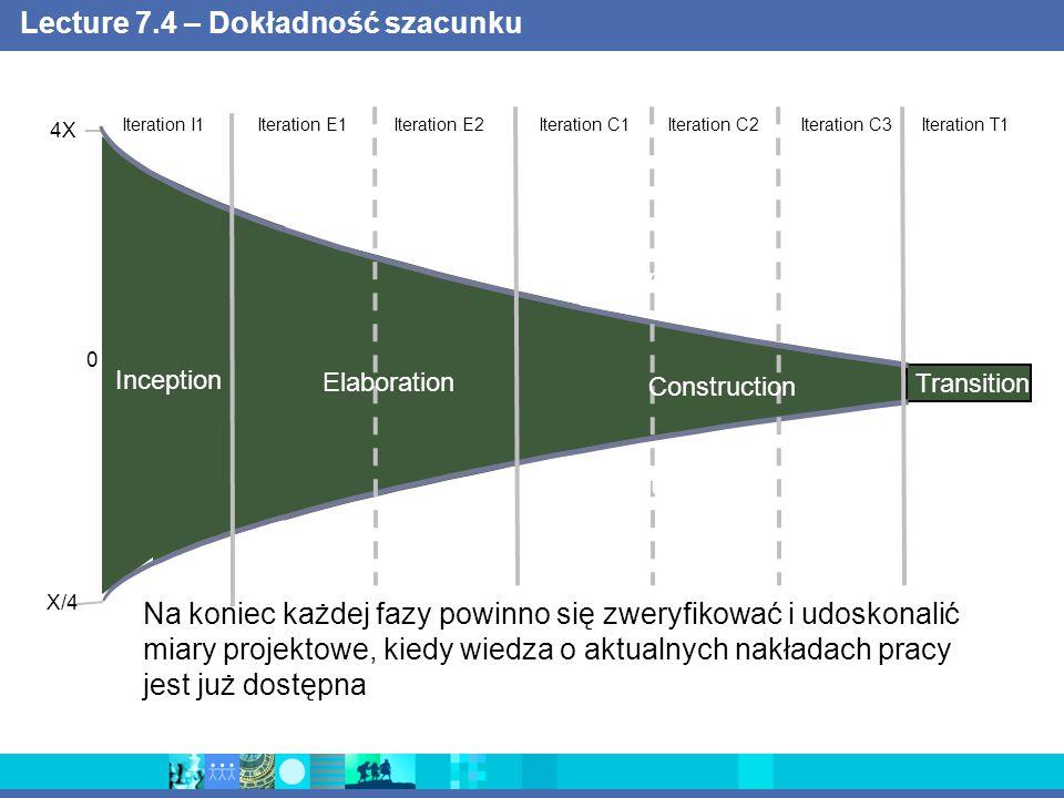 Lecture 7.5 – COCOMO II  http://sunset.usc.edu/research/COCOMOII/cocomo_main.html http://sunset.usc.edu/research/COCOMOII/cocomo_main.html  Etap koncepcji  Etap wczesnego projektowania (Early Design)  Badanie różnych rozwiązań architektonicznych oprogramowania/systemów i pomysłów na ich wykonanie,  Zgrubna ocena kosztów  Zbiór 7 multiplikatywnych czynników kosztowych  Etap po-projektowy (Post-Architecture)  Rozwój i utrzymanie oprogramowania  Dokładna ocena kosztów  Zbiór 17 multiplikatywnych czynników kosztowych COnstructive COst MOdel II