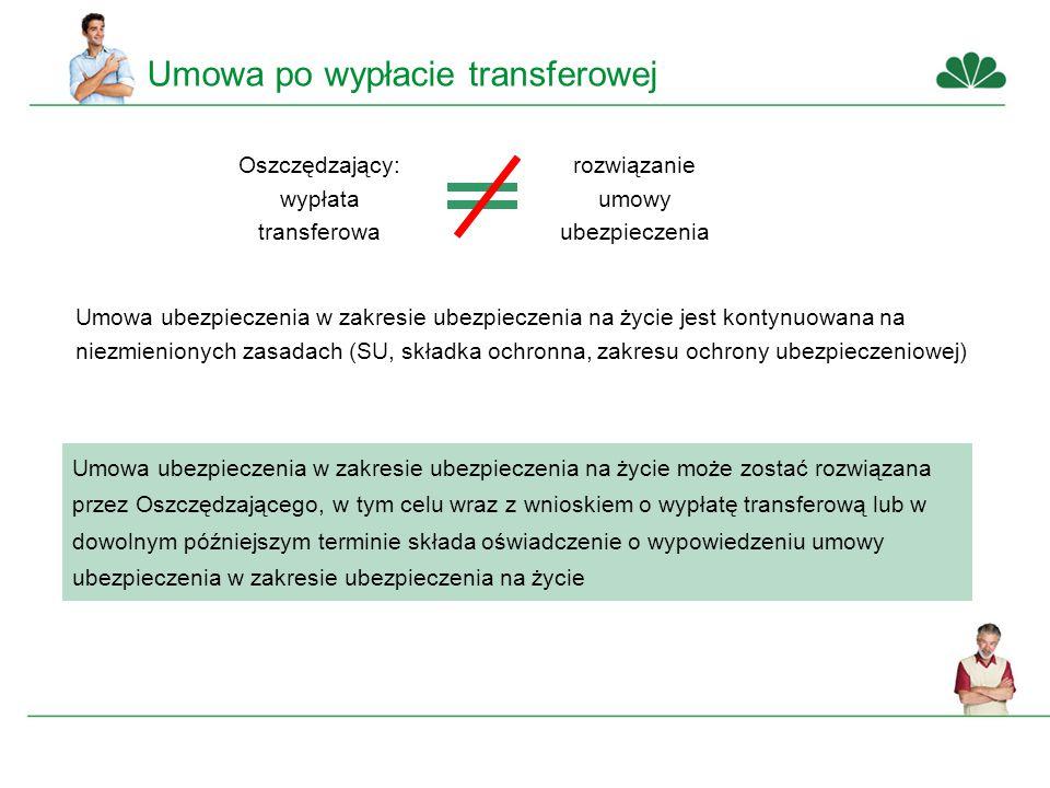 Umowa po wypłacie transferowej Umowa ubezpieczenia w zakresie ubezpieczenia na życie może zostać rozwiązana przez Oszczędzającego, w tym celu wraz z wnioskiem o wypłatę transferową lub w dowolnym późniejszym terminie składa oświadczenie o wypowiedzeniu umowy ubezpieczenia w zakresie ubezpieczenia na życie Oszczędzający: wypłata transferowa rozwiązanie umowy ubezpieczenia Umowa ubezpieczenia w zakresie ubezpieczenia na życie jest kontynuowana na niezmienionych zasadach (SU, składka ochronna, zakresu ochrony ubezpieczeniowej)