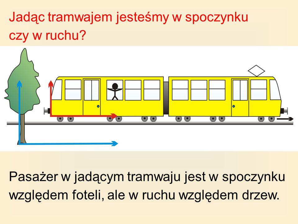 Pasażer w jadącym tramwaju jest w spoczynku względem foteli, ale w ruchu względem drzew.