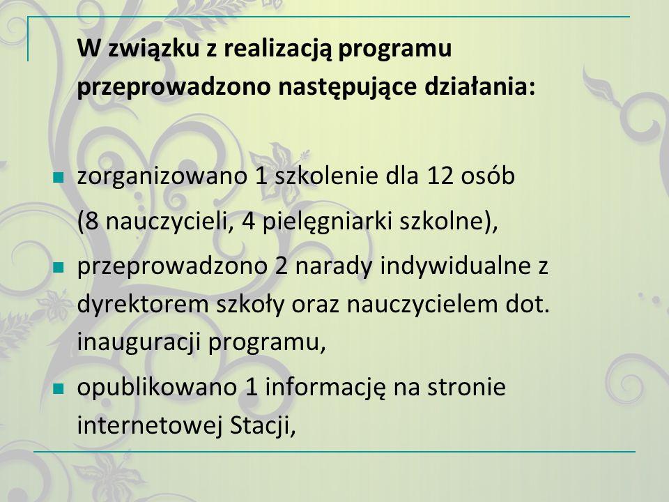 W związku z realizacją programu przeprowadzono następujące działania: zorganizowano 1 szkolenie dla 12 osób (8 nauczycieli, 4 pielęgniarki szkolne), p