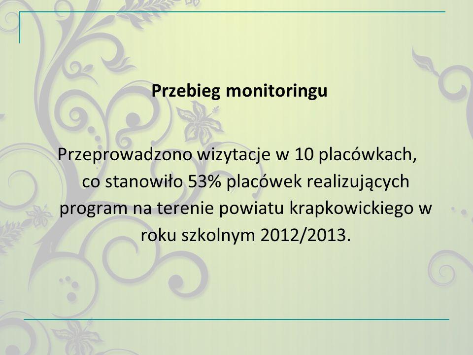 Przebieg monitoringu Przeprowadzono wizytacje w 10 placówkach, co stanowiło 53% placówek realizujących program na terenie powiatu krapkowickiego w rok
