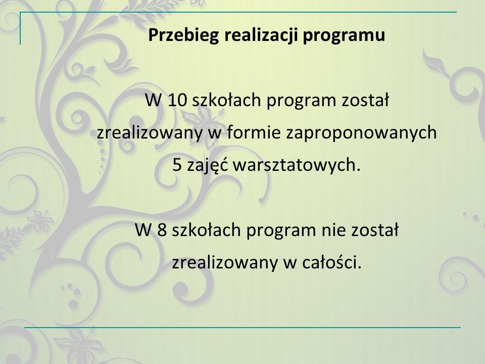 Przebieg realizacji programu W 10 szkołach program został zrealizowany w formie zaproponowanych 5 zajęć warsztatowych. W 8 szkołach program nie został