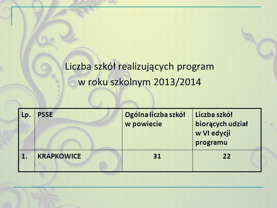 Liczba szkół realizujących program w roku szkolnym 2013/2014 Lp.PSSEOgólna liczba szkół w powiecie Liczba szkół biorących udział w VI edycji programu