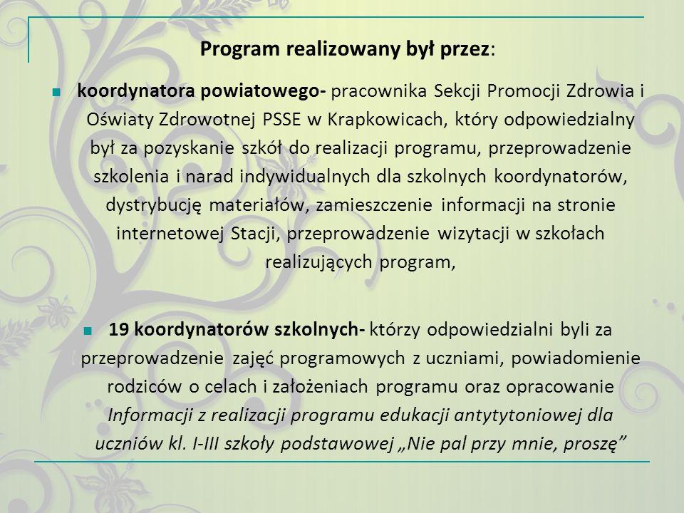 Program realizowany był przez: koordynatora powiatowego- pracownika Sekcji Promocji Zdrowia i Oświaty Zdrowotnej PSSE w Krapkowicach, który odpowiedzi