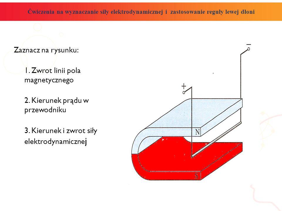 Ćwiczenia na wyznaczanie siły elektrodynamicznej i zastosowanie reguły lewej dłoni Zaznacz na rysunku: 1. Zwrot linii pola magnetycznego 2. Kierunek p