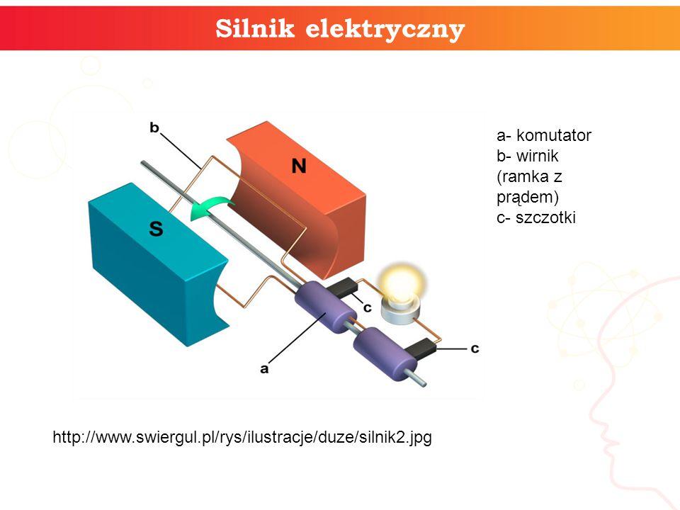 Silnik elektryczny http://www.swiergul.pl/rys/ilustracje/duze/silnik2.jpg a- komutator b- wirnik (ramka z prądem) c- szczotki