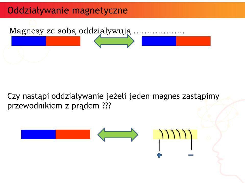 Magnesy ze sobą oddziaływują ………………. informatyka + 4 Oddziaływanie magnetyczne Czy nastąpi oddziaływanie jeżeli jeden magnes zastąpimy przewodnikiem z