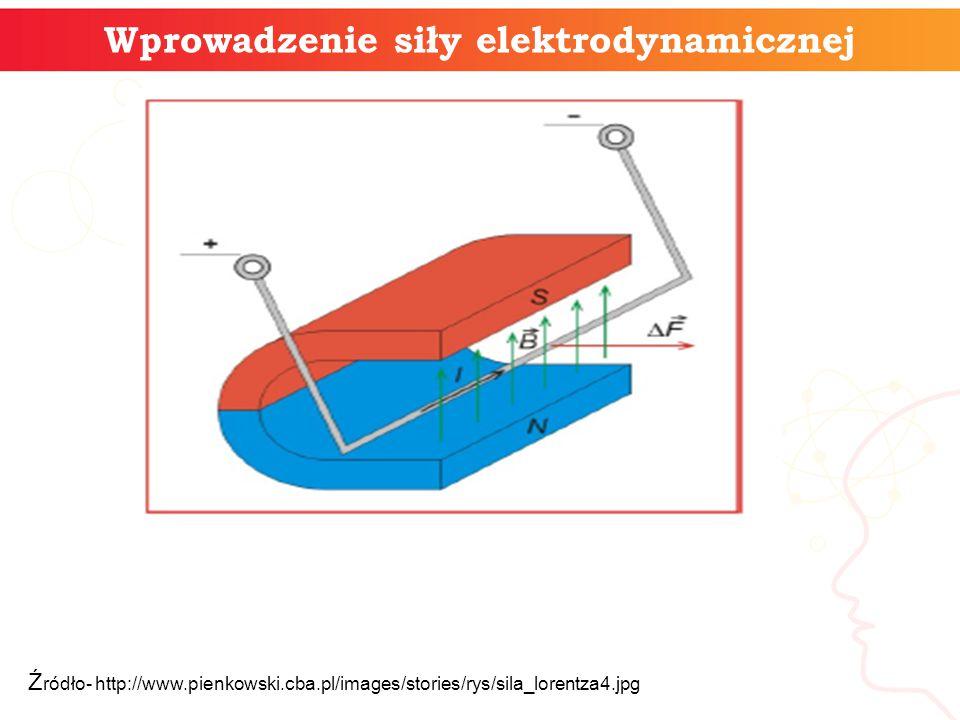 Wprowadzenie siły elektrodynamicznej Ź ródło- http://www.pienkowski.cba.pl/images/stories/rys/sila_lorentza4.jpg