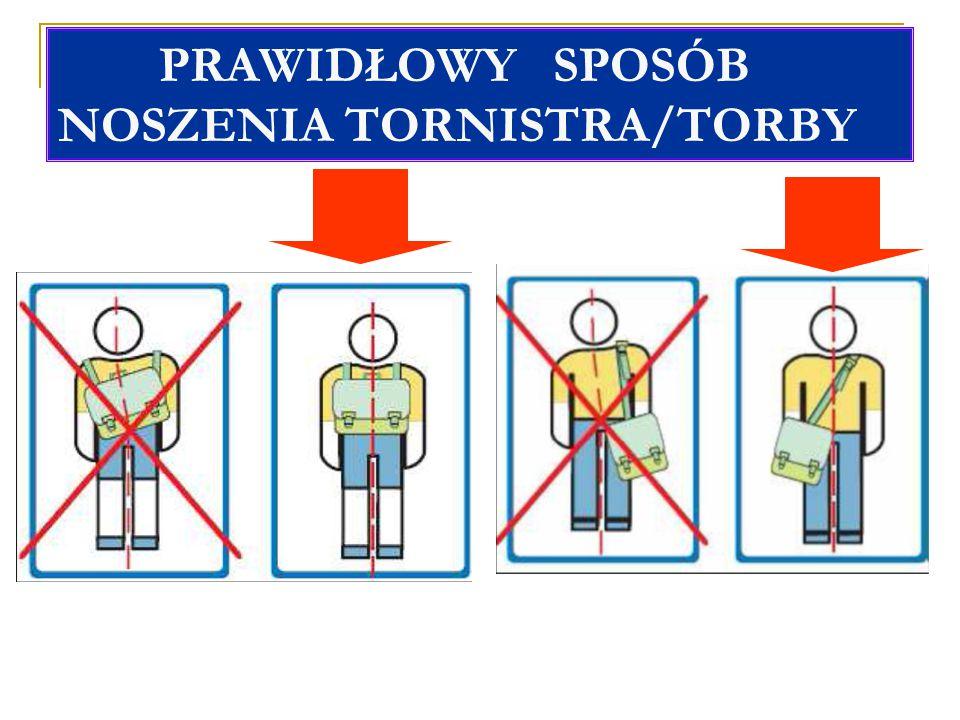 PRAWIDŁOWY SPOSÓB NOSZENIA TORNISTRA/TORBY