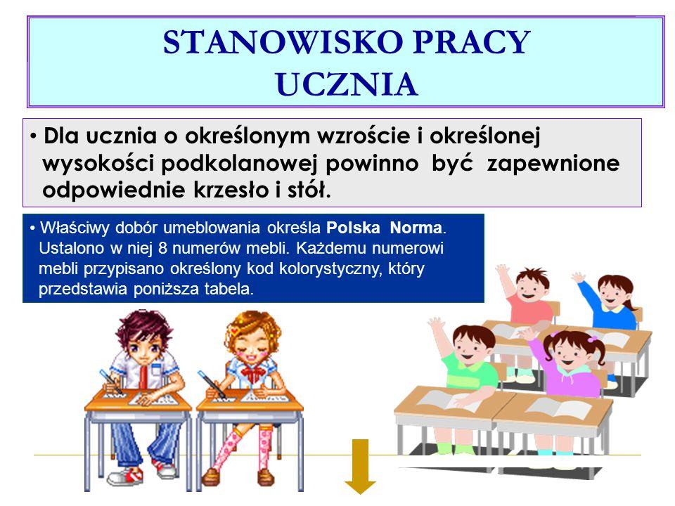 STANOWISKO PRACY UCZNIA Dla ucznia o określonym wzroście i określonej wysokości podkolanowej powinno być zapewnione odpowiednie krzesło i stół.