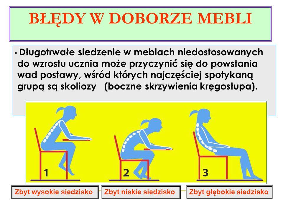 BŁĘDY W DOBORZE MEBLI Długotrwałe siedzenie w meblach niedostosowanych do wzrostu ucznia może przyczynić się do powstania wad postawy, wśród których najczęściej spotykaną grupą są skoliozy (boczne skrzywienia kręgosłupa).