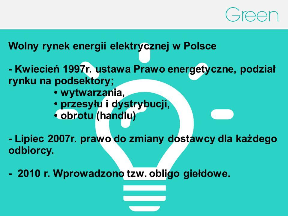 Wolny rynek energii elektrycznej w Polsce - Kwiecień 1997r.