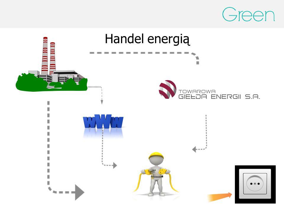 Handel energią