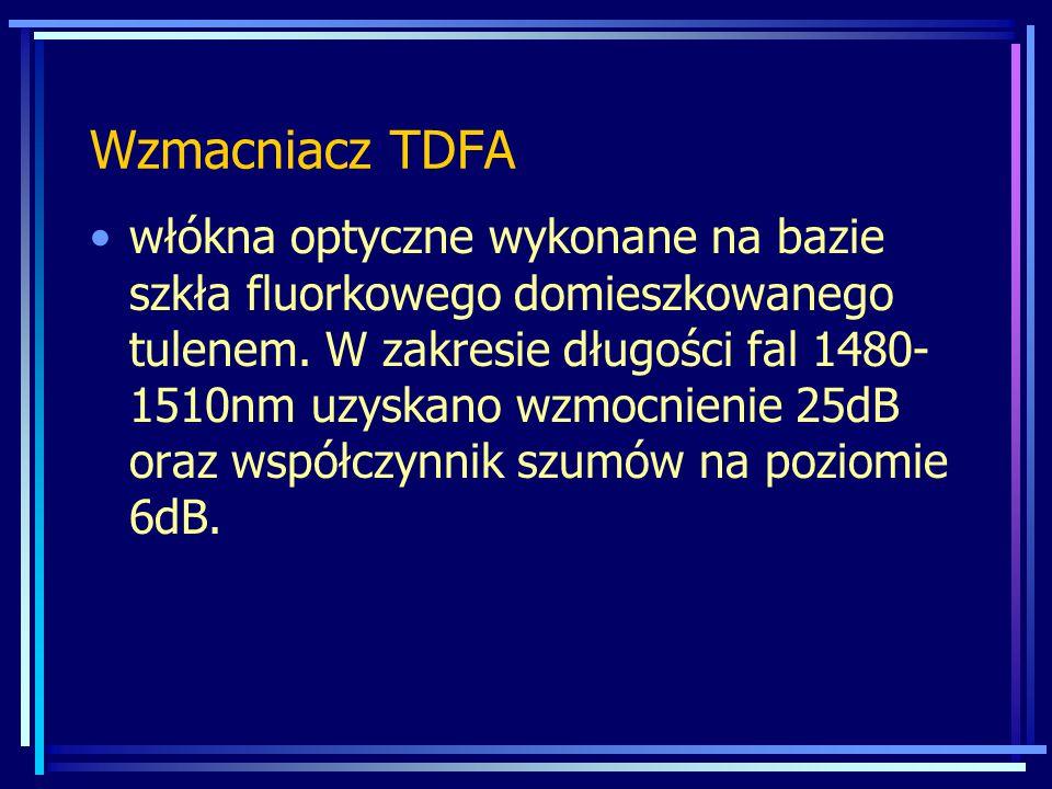 Wzmacniacz TDFA włókna optyczne wykonane na bazie szkła fluorkowego domieszkowanego tulenem.