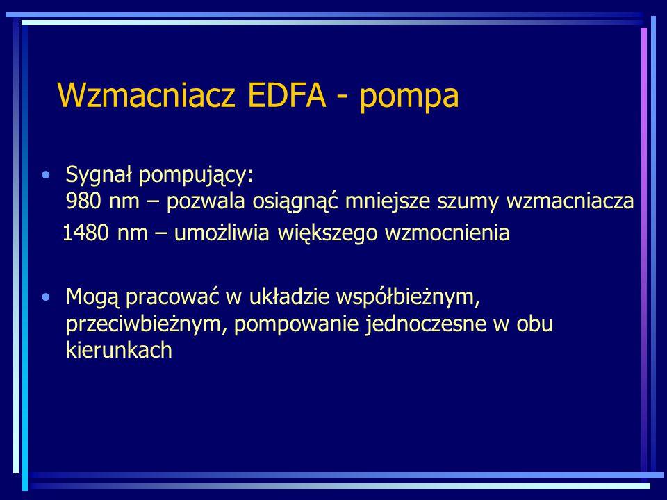 Wzmacniacz EDFA - pompa Sygnał pompujący: 980 nm – pozwala osiągnąć mniejsze szumy wzmacniacza 1480 nm – umożliwia większego wzmocnienia Mogą pracować w układzie współbieżnym, przeciwbieżnym, pompowanie jednoczesne w obu kierunkach