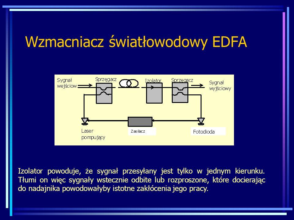 Wzmacniacz światłowodowy EDFA Izolator powoduje, że sygnał przesyłany jest tylko w jednym kierunku.