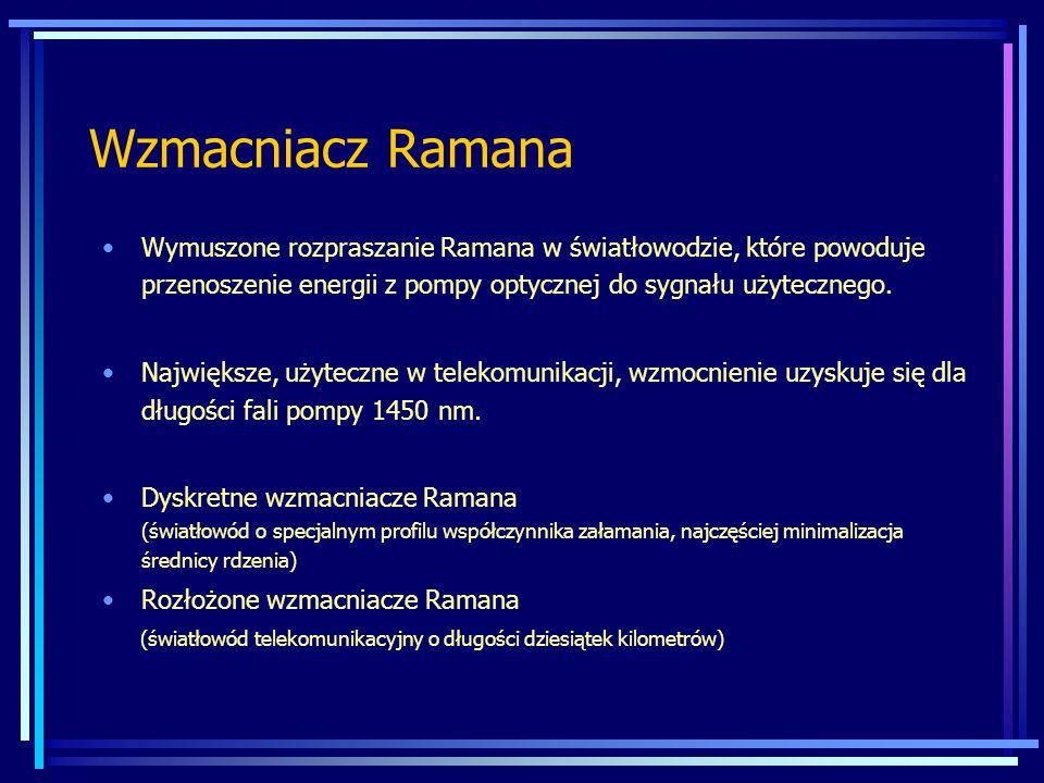 Wymuszone rozpraszanie Ramana w światłowodzie, które powoduje przenoszenie energii z pompy optycznej do sygnału użytecznego.