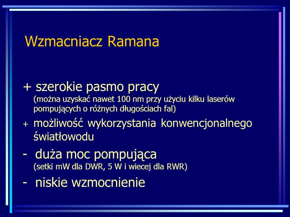 Wzmacniacz Ramana + szerokie pasmo pracy (można uzyskać nawet 100 nm przy użyciu kilku laserów pompujących o różnych długościach fal) + możliwość wykorzystania konwencjonalnego światłowodu - duża moc pompująca (setki mW dla DWR, 5 W i wiecej dla RWR) - niskie wzmocnienie