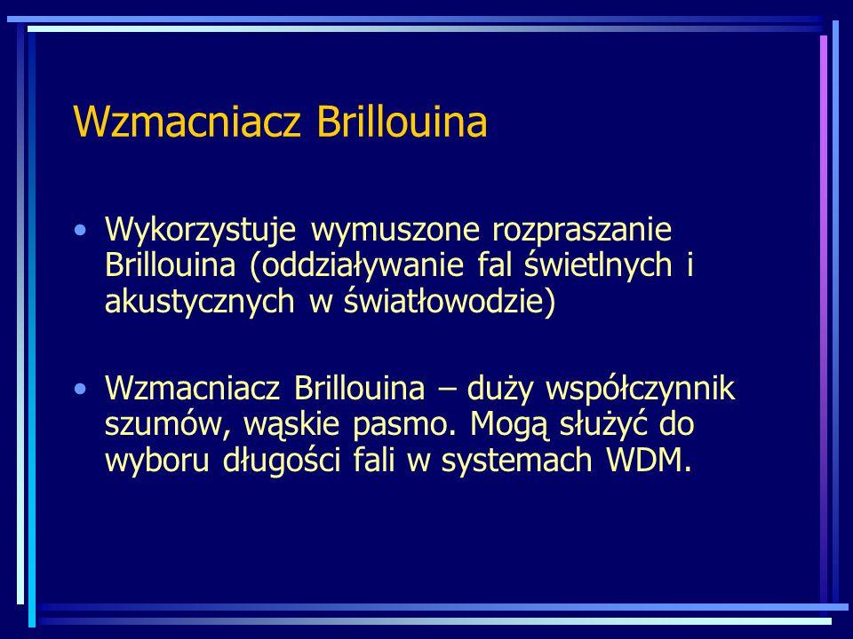 Wzmacniacz Brillouina Wykorzystuje wymuszone rozpraszanie Brillouina (oddziaływanie fal świetlnych i akustycznych w światłowodzie) Wzmacniacz Brillouina – duży współczynnik szumów, wąskie pasmo.