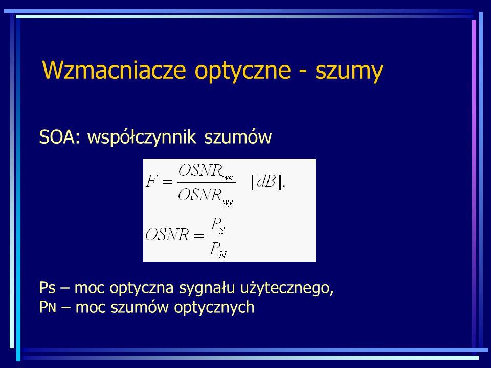 Wzmacniacze optyczne - szumy SOA: współczynnik szumów Ps – moc optyczna sygnału użytecznego, P N – moc szumów optycznych