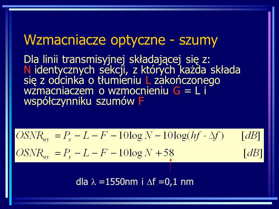 Wzmacniacze optyczne - szumy Dla linii transmisyjnej składającej się z: N identycznych sekcji, z których każda składa się z odcinka o tłumieniu L zakończonego wzmacniaczem o wzmocnieniu G = L i współczynniku szumów F dla  =1550nm i  f =0,1 nm